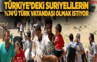 Suriye Suriyelilerindir